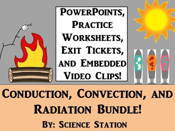 Conduction, Convection, and Radiation