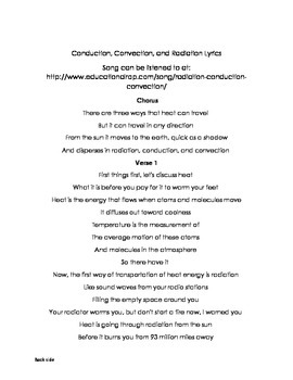 Conduction, Convection and Radiation Rap Song Planning Sheet