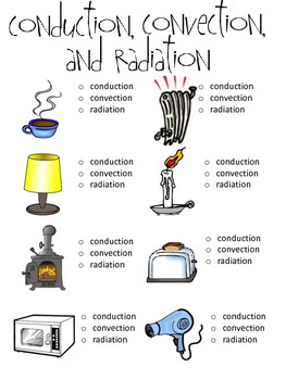 Conduction Convection And Radiation Worksheet With