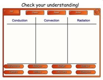 Conduction, convection, radiation SMART presentation (High School version)