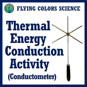 Conductometer Conduction Activity (middle school) MS-PS3-3 MS-PS3-4 MS-PS3-6