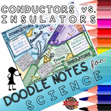 Conductor, Insulator, Semi-conductor Doodle Notes