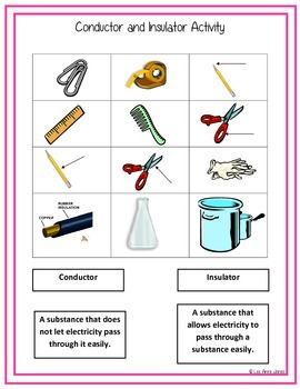 Conductor and Insulator Activity