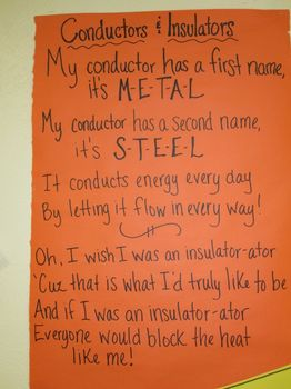 Conductor and Insulator Song