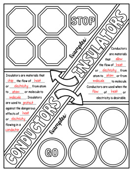 CONDUCTORS & INSULATORS SCIENCE DOODLE NOTES, INTERACTIVE NOTEBOOK, ANCHOR CHART