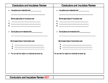 Conductors and Insulators Review-Notes