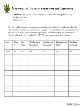 Conductors and Insulators lab worksheet