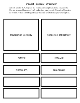 Conductors and Insulators lab worksheet