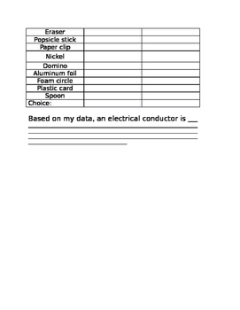 Conductor Lab Sheet