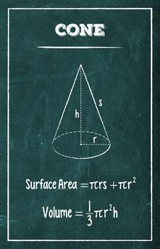 Cone - Math Poster