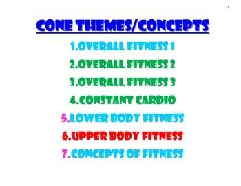 Cone Rotation PE Fitness