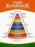 Cone of Experience Poster (18x24)