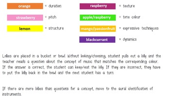 Confectionary Concept Quiz - a quiz on the 6 concepts of Music