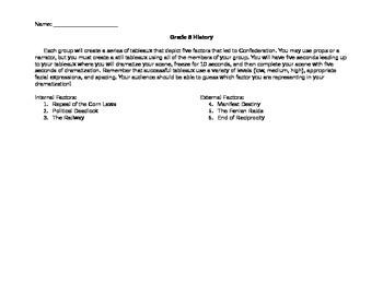 Confederation Grade 8 History and Drama- Ontario New Curriculum
