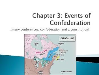 Confederation Unit (Canadian History)