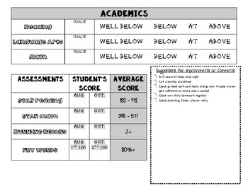 Conference Form (Behaviors & Academics)
