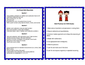 Conference- Math Essentials for Second Grade