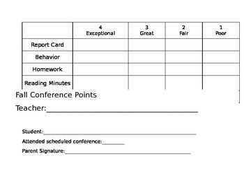 Conference Points