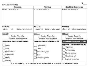 work status report form