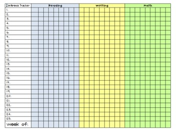 Conferencing Sheets (Individual and Group)