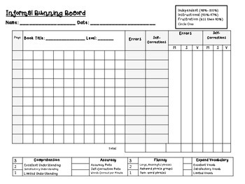 *UPDATED* Conferring Binder Templates