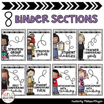 Writing Workshop Binder - Editable