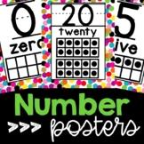 Confetti Decor Number Posters