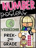 Confetti Number Posters - Confetti Classroom Decor
