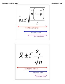 Confidence Interval Visual Representation