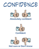 Confidence poster! teaching students to check their knowledge