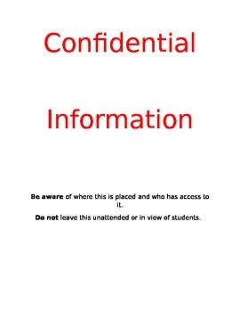 Confidential Cover Sheet