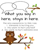 Confidentiality Poster - What you say in here stays in here
