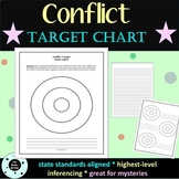 Conflict Chart - Literary Conflict Analysis Any Novel #con