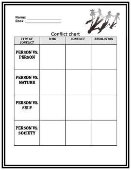 Conflict Chart- Literature