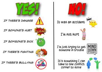 Conflict Corner = reduce tattling in PE - Social Emotional Learning (SEL)!