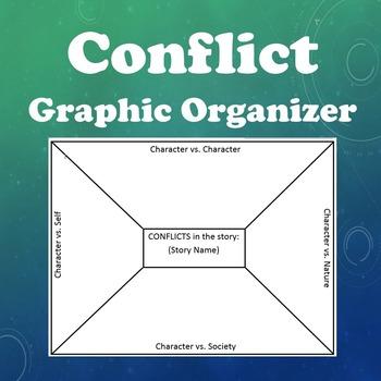 """Conflict """"Frayer Model"""" Worksheet"""