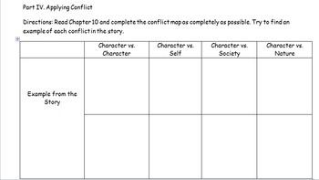 Conflict Graphic Organizer