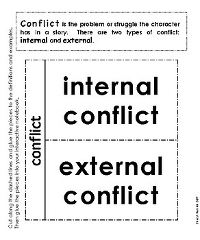 Conflict Interactive Notebook Pages