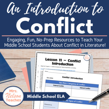 Conflict Introduction Powerpoint Presentation - The Elements of Fiction