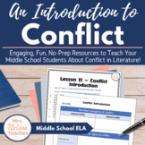 Types of Conflict in Fiction Middle School Worksheet