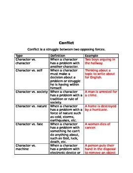 Conflict Notes