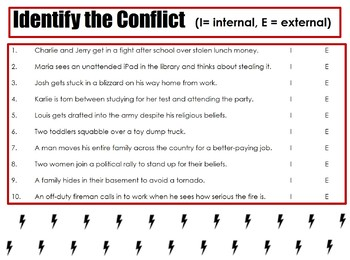 Conflict PPT with EMBEDDED video examples!