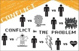 Conflict Class Poster - Elements of Literature - 6 Types of Conflict