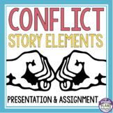 CONFLICT PRESENTATION & GRAPHIC ORGANIZER