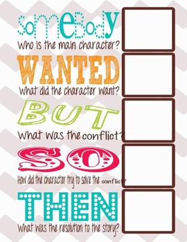 Conflict Resolution Graphic Organizer - Somebody Wanted To...