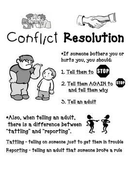 Conflict Resolution Poster by David | Teachers Pay Teachers