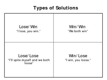 Conflict Resolution System