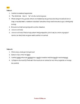 Conflict Resolution Worksheets to go with two videos on You Tube.