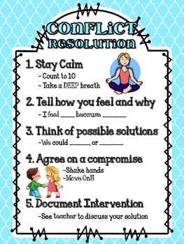 Conflict Resolution for Groups/Teams