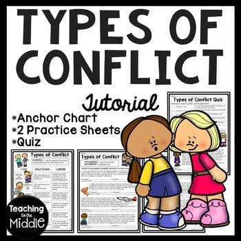 Conflict Types Tutorial Worksheets- Chart, Practice, Quiz,